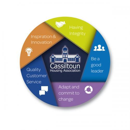 Cassiltoun Values